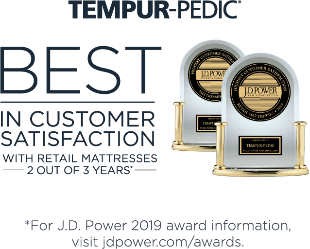 Best in Customer Satisfaction with retail mattresses | 2 out of 3 years. For J.D. Power 2019 award information, visit jdpower.com/awards